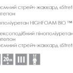 Схема розкладання KLEO